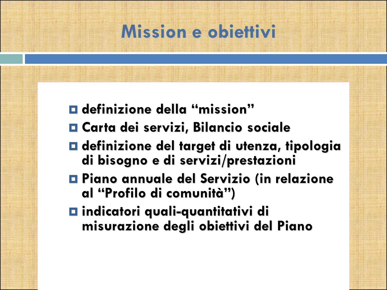 Mission e obiettivi  definizione della mission  Carta dei servizi, Bilancio sociale  definizione del target di utenza, tipologia di bisogno e di servizi/prestazioni  Piano annuale del Servizio (in relazione al Profilo di comunità )  indicatori quali-quantitativi di misurazione degli obiettivi del Piano