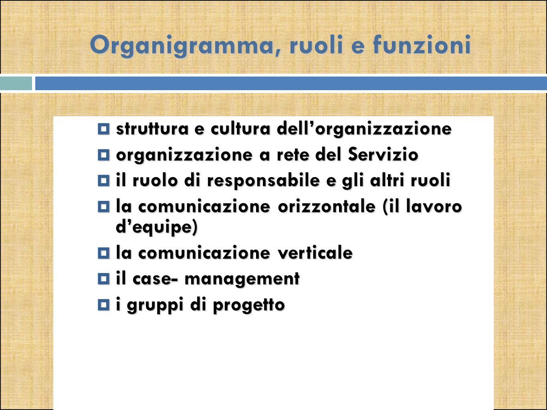 Organigramma, ruoli e funzioni  struttura e cultura dell'organizzazione  organizzazione a rete del Servizio  il ruolo di responsabile e gli altri ruoli  la comunicazione orizzontale (il lavoro d'equipe)  la comunicazione verticale  il case- management  i gruppi di progetto