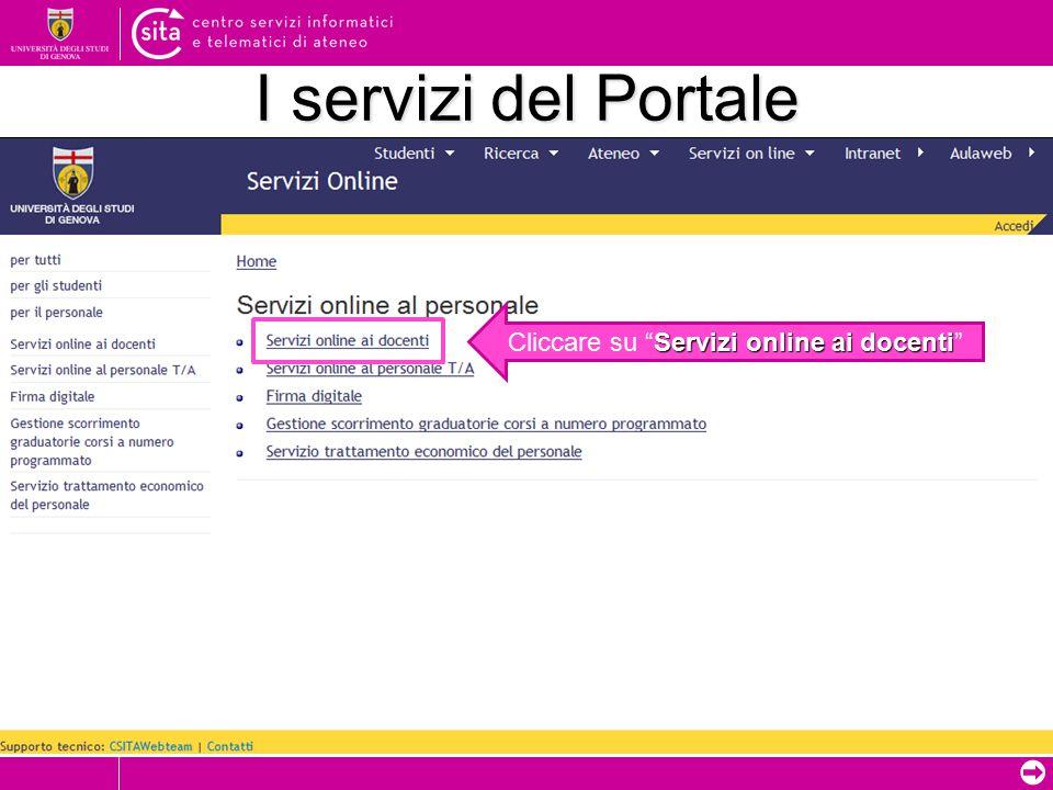 ➲ WebDocenti Registrazione Esami Cliccare su Registrazione Esami