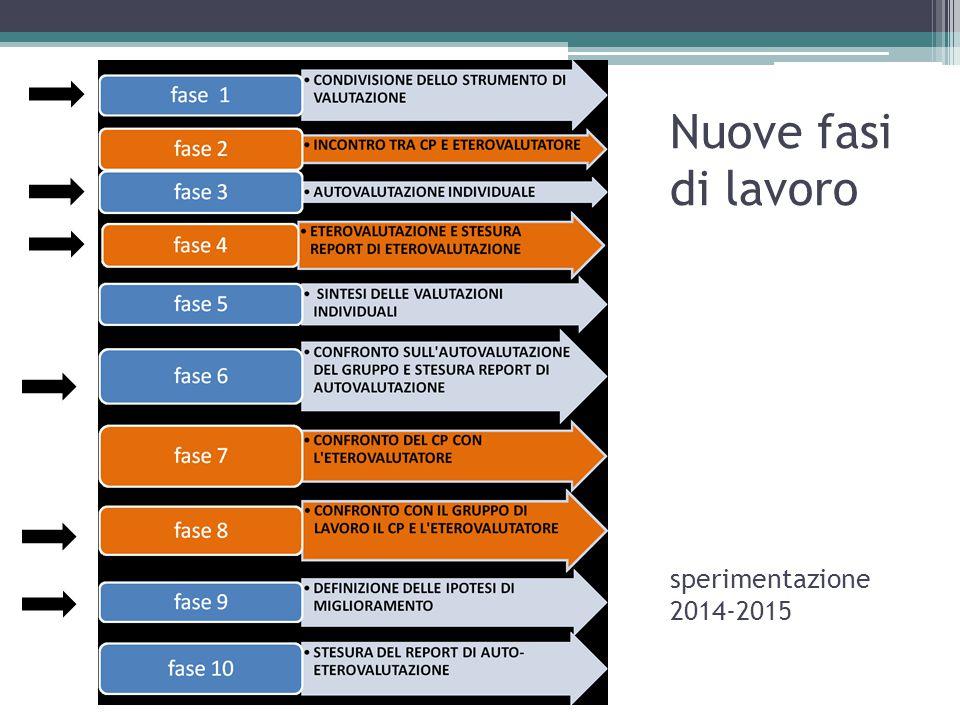 Nuove fasi di lavoro sperimentazione 2014-2015
