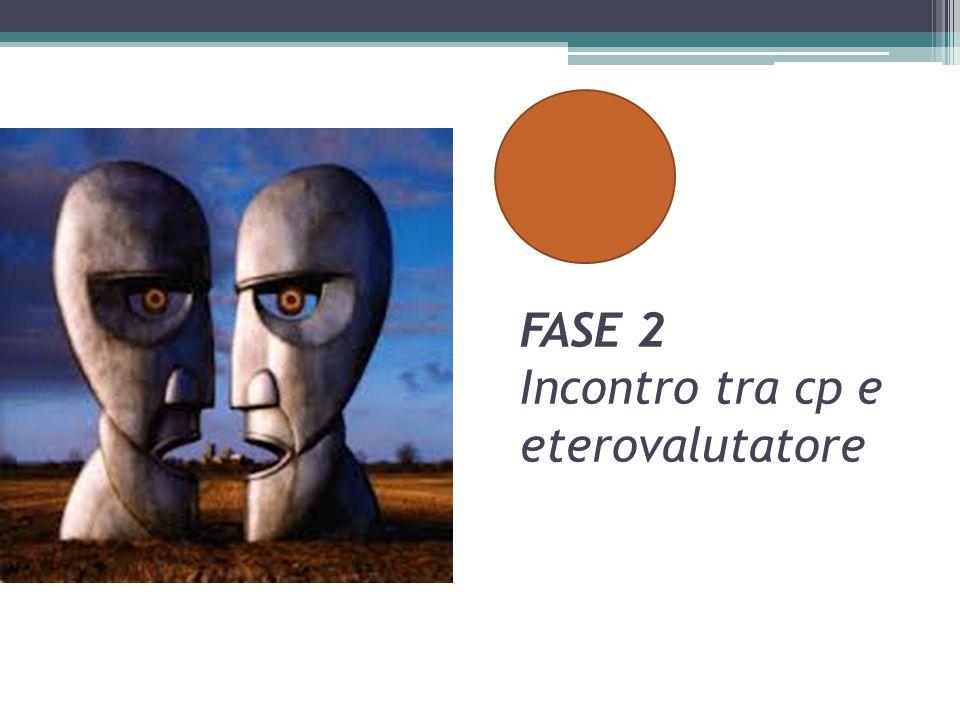 FASE 2 Incontro tra cp e eterovalutatore