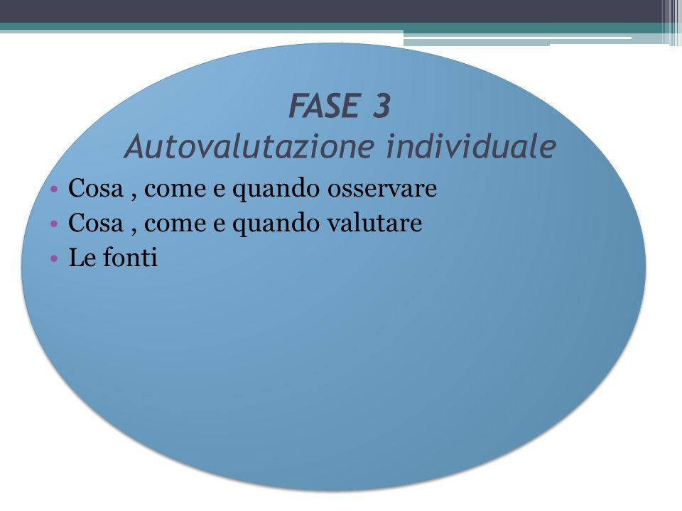 FASE 3 Autovalutazione individuale Cosa, come e quando osservare Cosa, come e quando valutare Le fonti