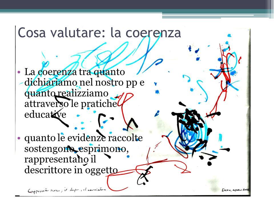 Cosa valutare: la coerenza La coerenza tra quanto dichiariamo nel nostro pp e quanto realizziamo attraverso le pratiche educative quanto le evidenze r