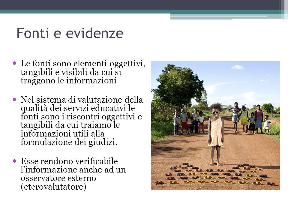 Fonti e evidenze Le fonti sono elementi oggettivi, tangibili e visibili da cui si traggono le informazioni Nel sistema di valutazione della qualità de