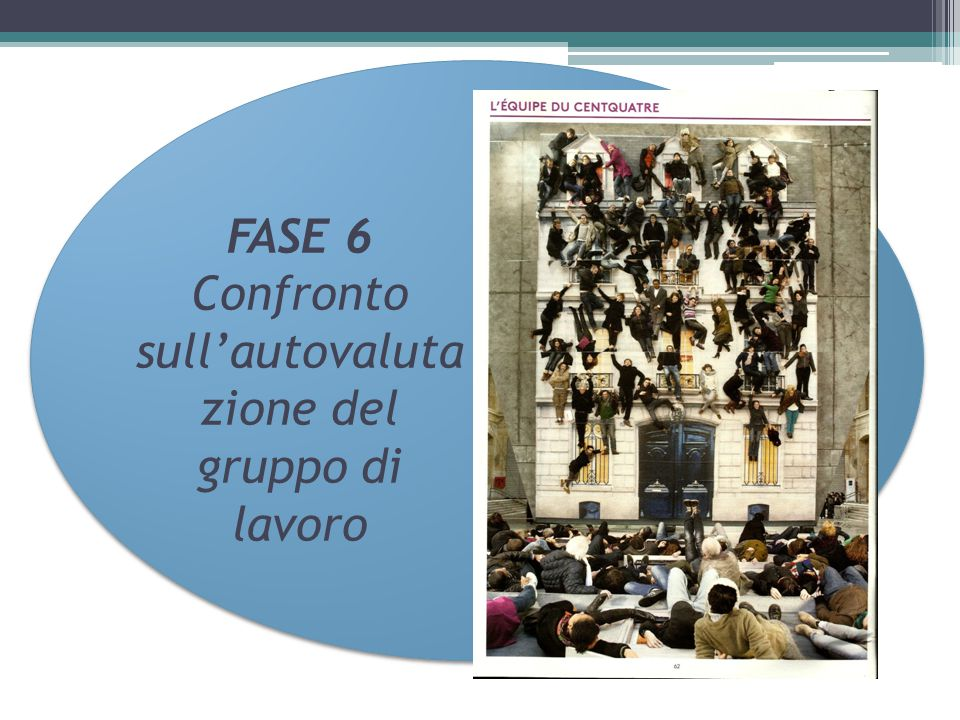 FASE 6 Confronto sull'autovaluta zione del gruppo di lavoro