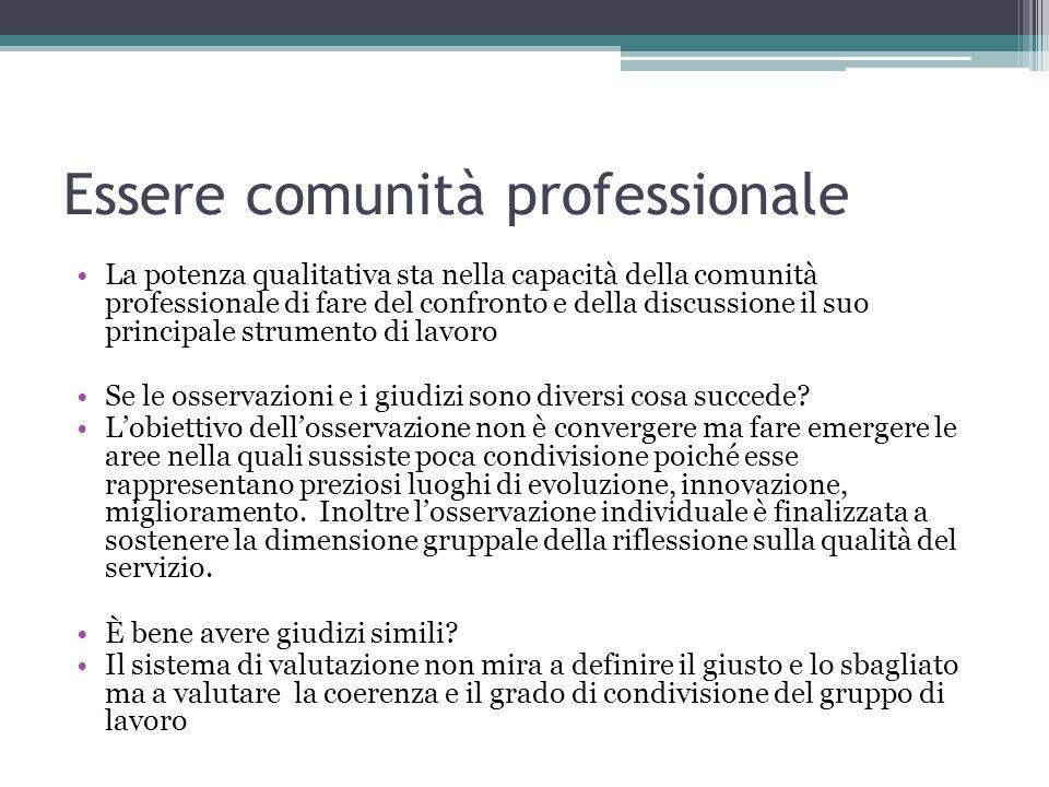 Essere comunità professionale La potenza qualitativa sta nella capacità della comunità professionale di fare del confronto e della discussione il suo