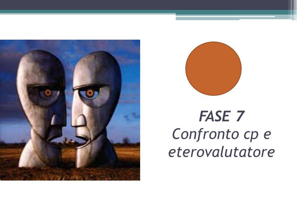FASE 7 Confronto cp e eterovalutatore
