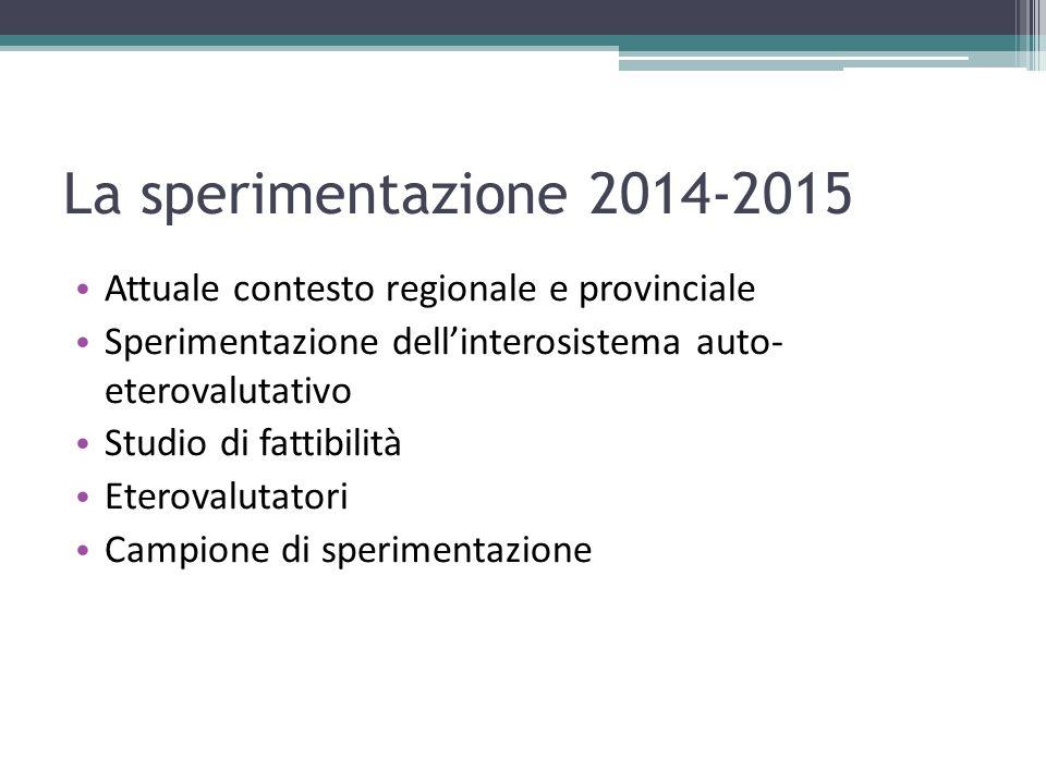 La sperimentazione 2014-2015 Attuale contesto regionale e provinciale Sperimentazione dell'interosistema auto- eterovalutativo Studio di fattibilità E