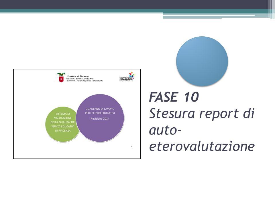 FASE 10 Stesura report di auto- eterovalutazione