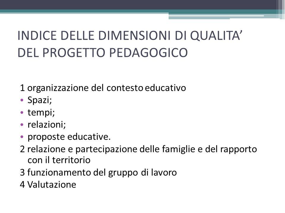 INDICE DELLE DIMENSIONI DI QUALITA' DEL PROGETTO PEDAGOGICO 1 organizzazione del contesto educativo Spazi; tempi; relazioni; proposte educative. 2 rel