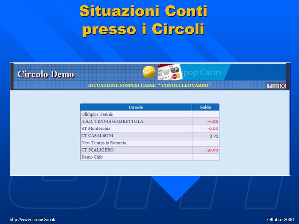 Situazioni Conti presso i Circoli http://www.tennis3m.it/ Ottobre 2006