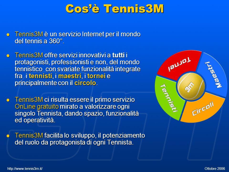 Tennis3M nasce dalla volontà di unire il mondo e le potenzialità di Internet al mondo del Tennis per migliorarne ed innovare tutti gli aspetti di organizzazione e gestione, partendo dal ruolo del Tennista (oltre il 95% sono N.C Tennis3M nasce dalla volontà di unire il mondo e le potenzialità di Internet al mondo del Tennis per migliorarne ed innovare tutti gli aspetti di organizzazione e gestione, partendo dal ruolo del Tennista (oltre il 95% sono N.C Questo servizio ha le caratteristiche per diventare il primo supporto integrato e funzionale al tennis tramite delle semplici e chiare funzioni al fine di generare un reale sostegno e supporto allo sviluppo dell'ambiente tennistico.