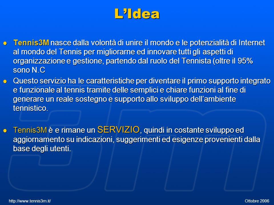 Preferenze gioco 'giocatori conosciuti' http://www.tennis3m.it/ Ottobre 2006
