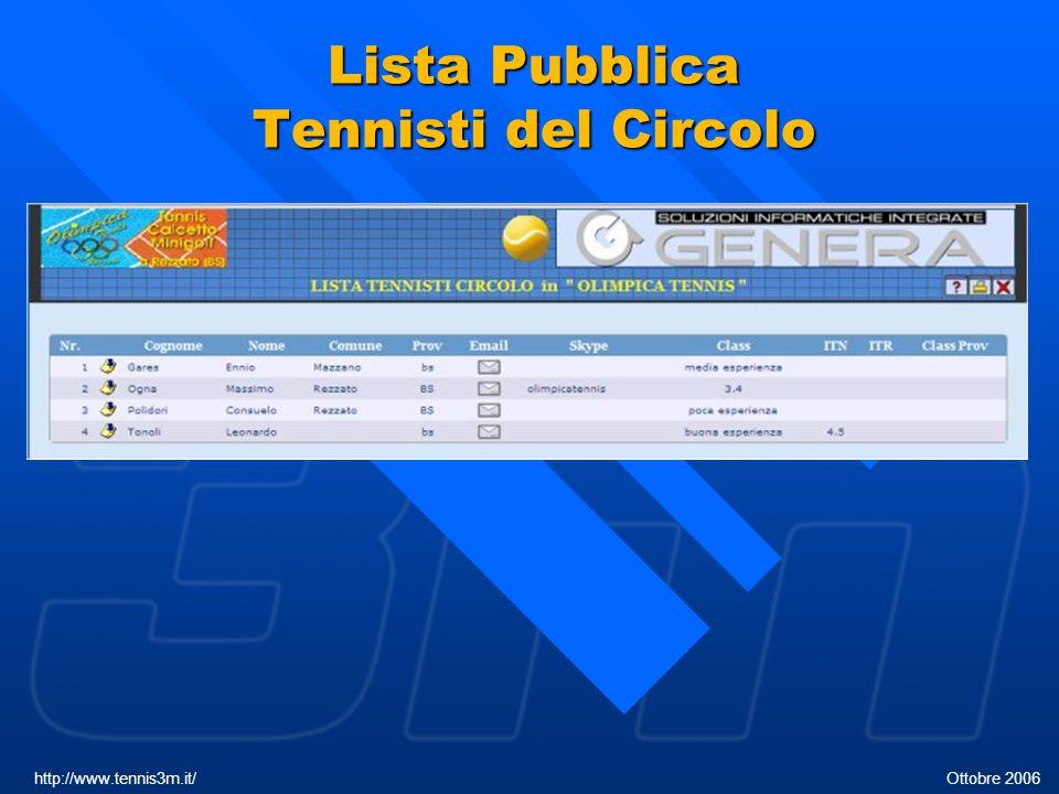 Lista Pubblica Tennisti del Circolo http://www.tennis3m.it/ Ottobre 2006