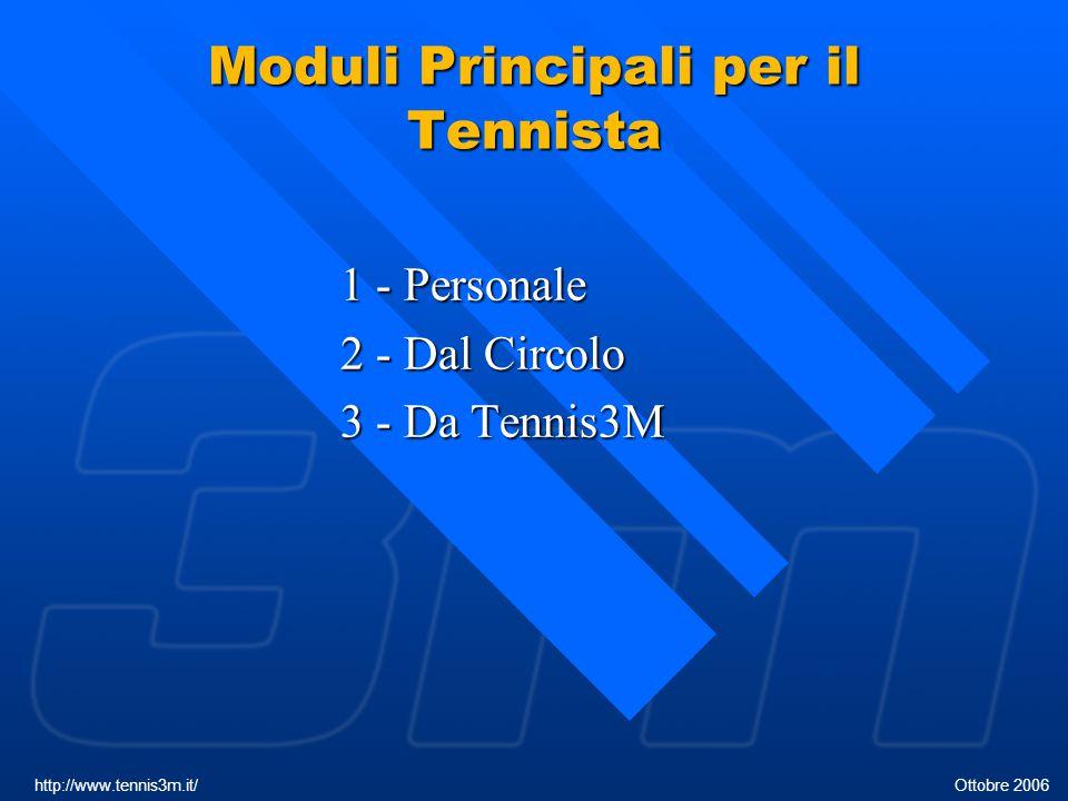 Moduli Principali per il Tennista 1 - Personale 2 - Dal Circolo 3 - Da Tennis3M http://www.tennis3m.it/ Ottobre 2006