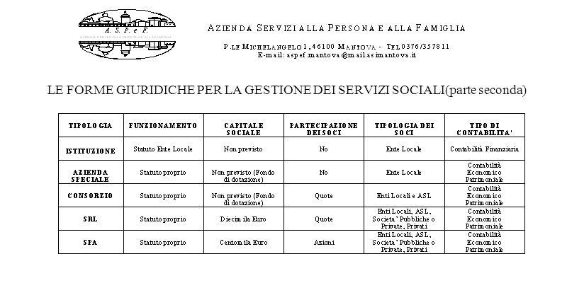 LE FORME GIURIDICHE PER LA GESTIONE DEI SERVIZI SOCIALI(parte seconda)