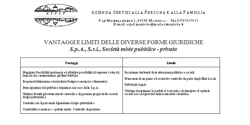 VANTAGGI E LIMITI DELLE DIVERSE FORME GIURIDICHE S.p.A., S.r.l., Società miste pubblico - privato