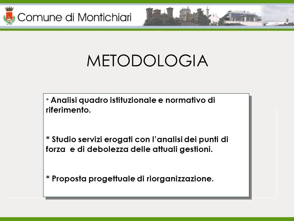 METODOLOGIA * Analisi quadro istituzionale e normativo di riferimento.