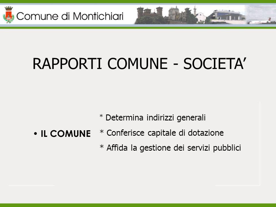 RAPPORTI COMUNE - SOCIETA' IL COMUNE * Determina indirizzi generali * Conferisce capitale di dotazione * Affida la gestione dei servizi pubblici