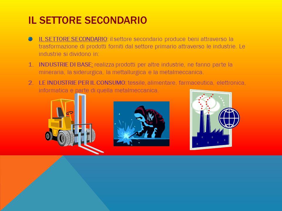 IL SETTORE SECONDARIO IL SETTORE SECONDARIO: il settore secondario produce beni attraverso la trasformazione di prodotti forniti dal settore primario attraverso le industrie.