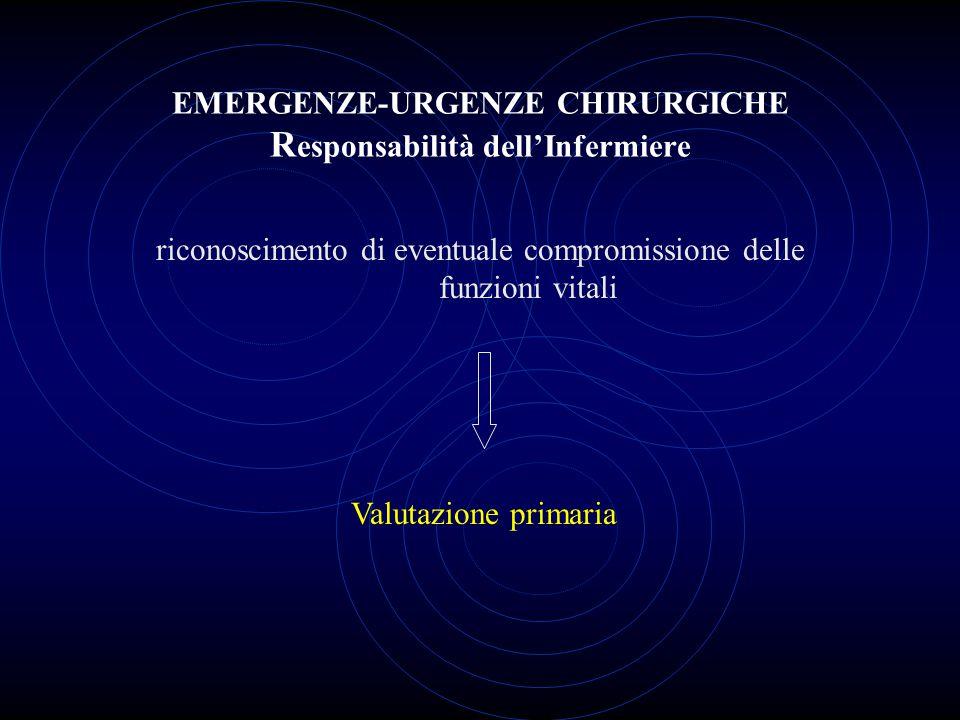 EMERGENZE-URGENZE CHIRURGICHE R esponsabilità dell'Infermiere riconoscimento di eventuale compromissione delle funzioni vitali Valutazione primaria