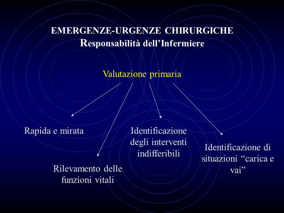 EMERGENZE-URGENZE CHIRURGICHE R esponsabilità dell'Infermiere Valutazione primaria Rapida e mirata Rilevamento delle funzioni vitali Identificazione d