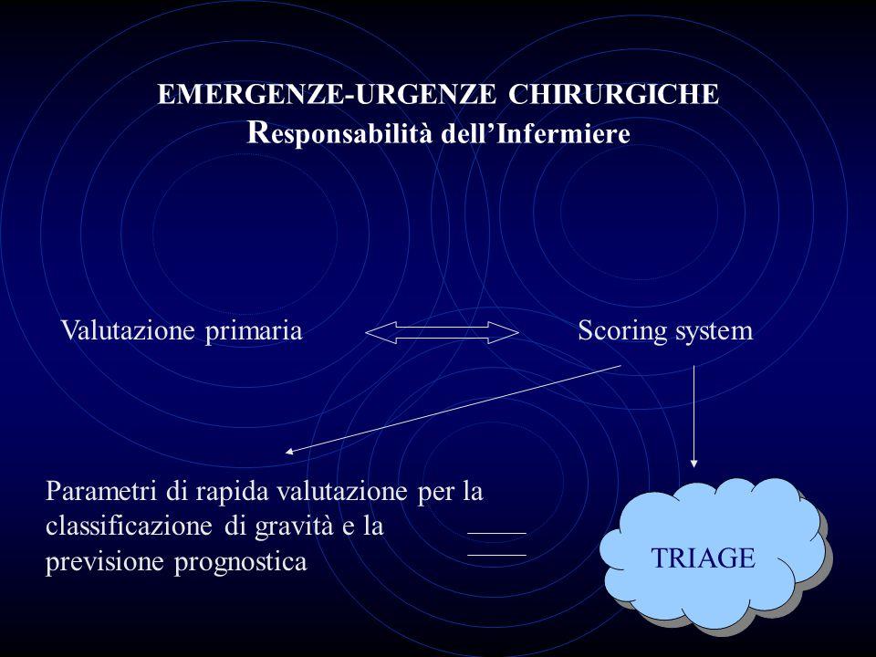 EMERGENZE-URGENZE CHIRURGICHE R esponsabilità dell'Infermiere Valutazione primariaScoring system Parametri di rapida valutazione per la classificazion