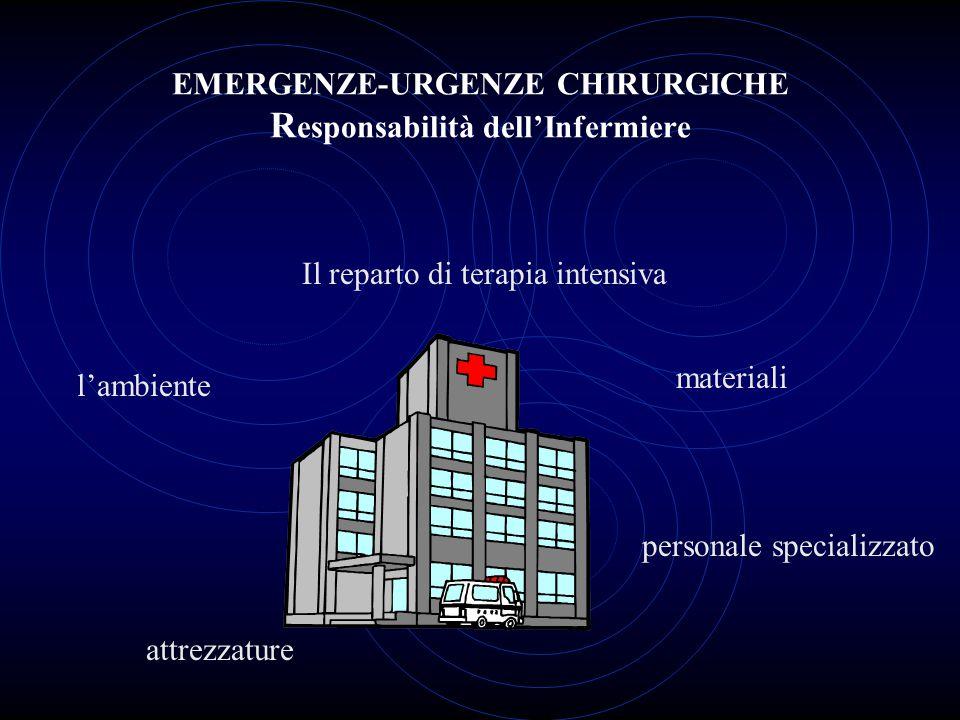 EMERGENZE-URGENZE CHIRURGICHE R esponsabilità dell'Infermiere Il reparto di terapia intensiva l'ambiente materiali attrezzature personale specializzat