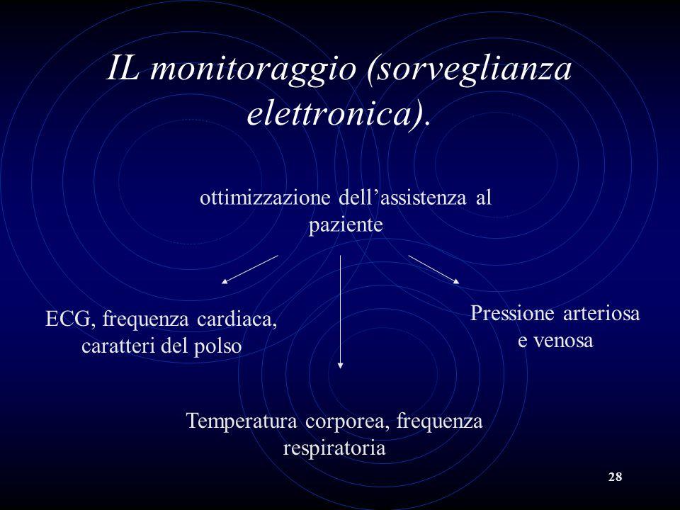 28 IL monitoraggio (sorveglianza elettronica). ottimizzazione dell'assistenza al paziente ECG, frequenza cardiaca, caratteri del polso Temperatura cor