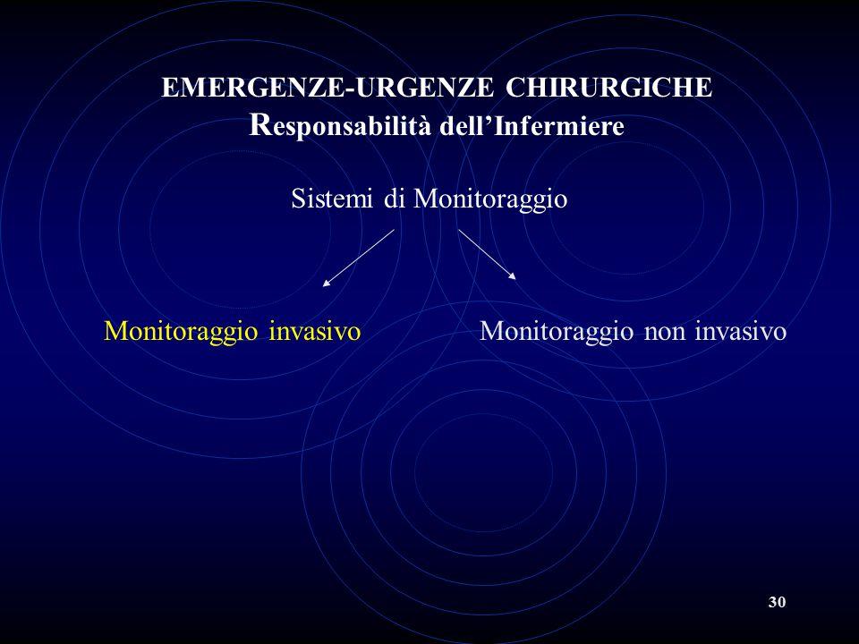 30 Sistemi di Monitoraggio Monitoraggio invasivoMonitoraggio non invasivo EMERGENZE-URGENZE CHIRURGICHE R esponsabilità dell'Infermiere