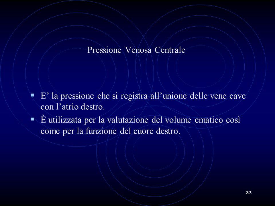 32 Pressione Venosa Centrale  E' la pressione che si registra all'unione delle vene cave con l'atrio destro.  È utilizzata per la valutazione del vo