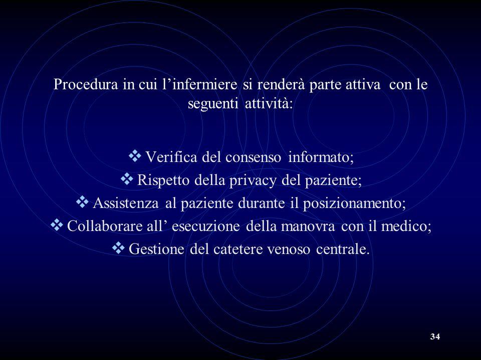 34 Procedura in cui l'infermiere si renderà parte attiva con le seguenti attività:  Verifica del consenso informato;  Rispetto della privacy del paz