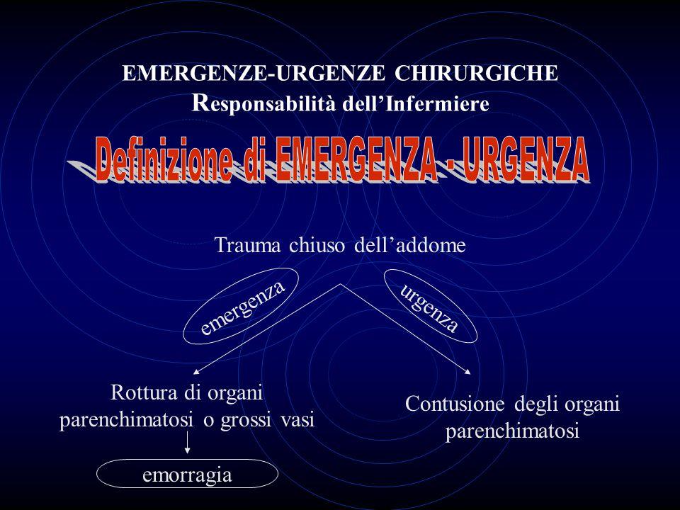 EMERGENZE-URGENZE CHIRURGICHE R esponsabilità dell'Infermiere Trauma chiuso dell'addome Rottura di organi parenchimatosi o grossi vasi emergenza Contu