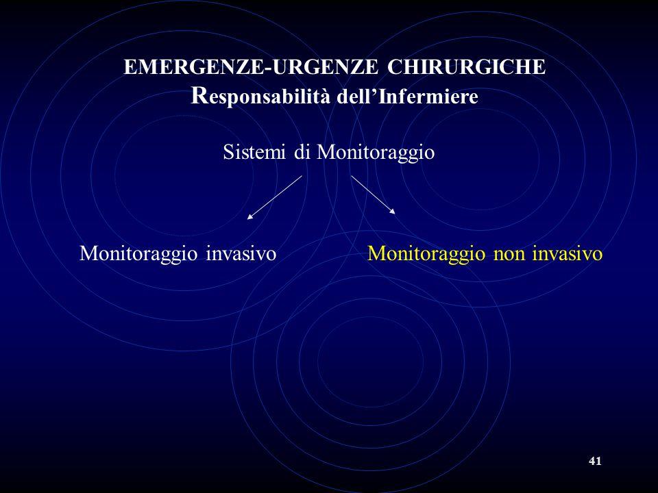 41 Sistemi di Monitoraggio Monitoraggio invasivoMonitoraggio non invasivo EMERGENZE-URGENZE CHIRURGICHE R esponsabilità dell'Infermiere
