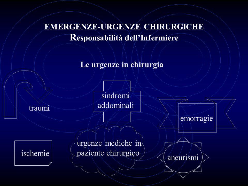 EMERGENZE-URGENZE CHIRURGICHE R esponsabilità dell'Infermiere Le urgenze in chirurgia traumi sindromi addominali emorragie ischemie aneurismi urgenze