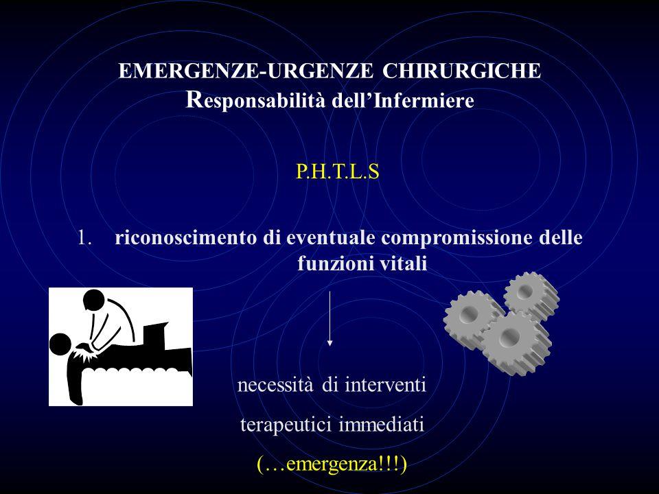 EMERGENZE-URGENZE CHIRURGICHE R esponsabilità dell'Infermiere P.H.T.L.S 1. riconoscimento di eventuale compromissione delle funzioni vitali necessità