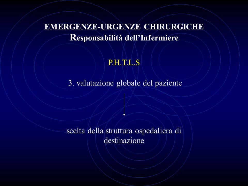 EMERGENZE-URGENZE CHIRURGICHE R esponsabilità dell'Infermiere 3. valutazione globale del paziente P.H.T.L.S scelta della struttura ospedaliera di dest