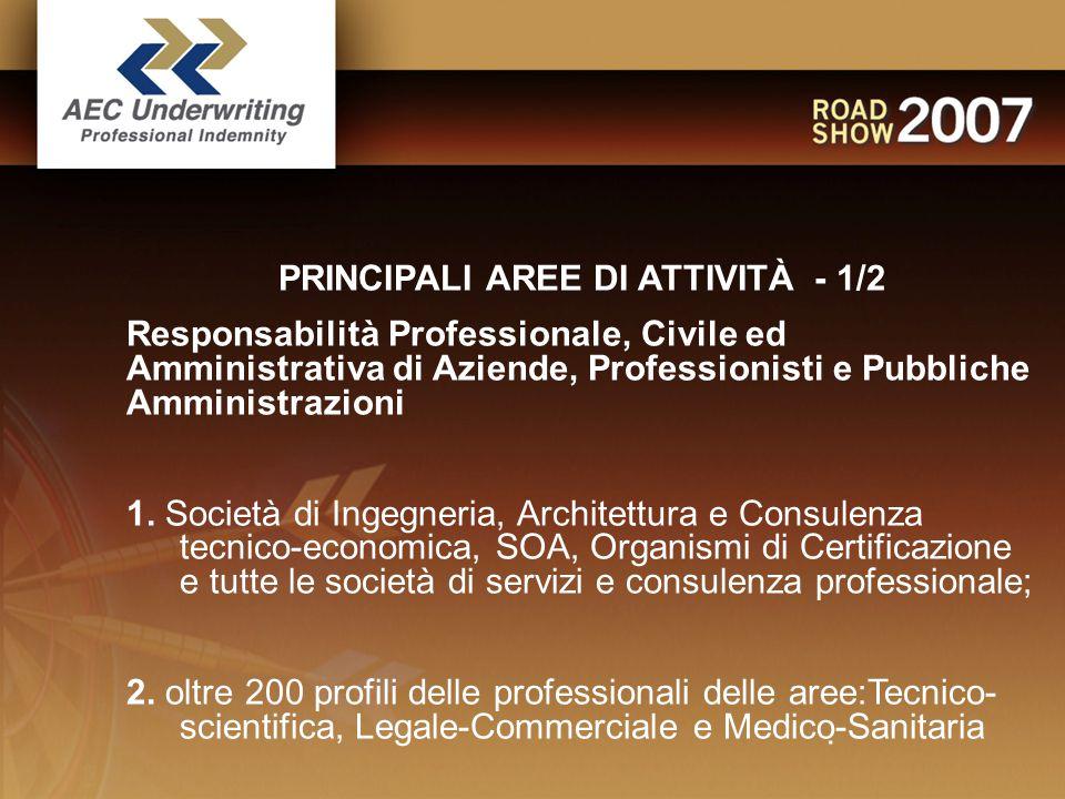 PRINCIPALI AREE DI ATTIVITÀ - 1/2 Responsabilità Professionale, Civile ed Amministrativa di Aziende, Professionisti e Pubbliche Amministrazioni 1.