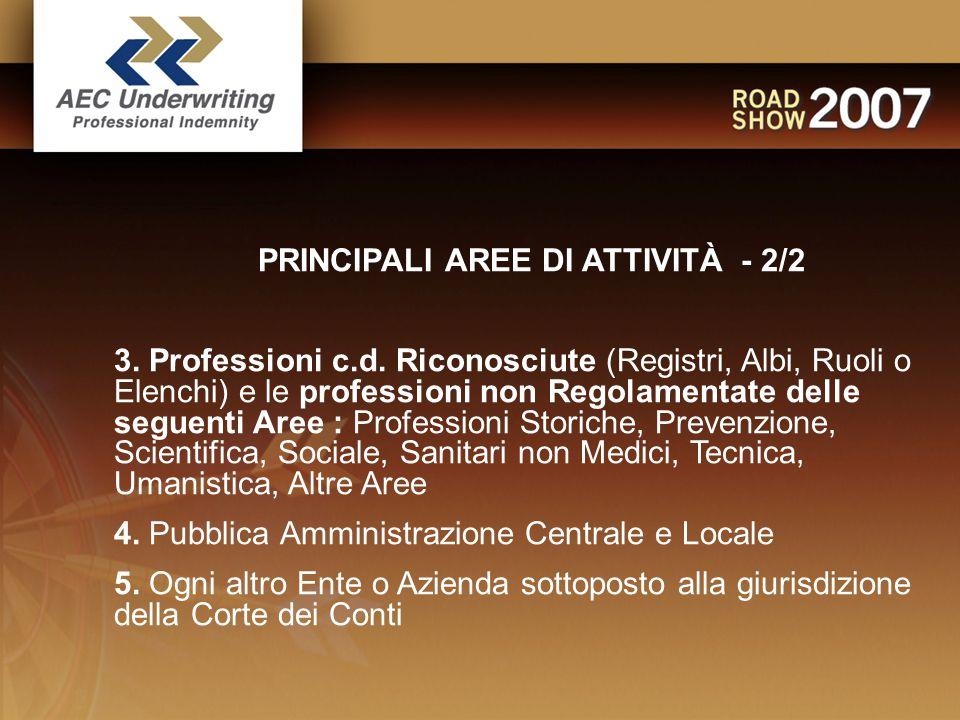 PRINCIPALI AREE DI ATTIVITÀ - 2/2 3. Professioni c.d.