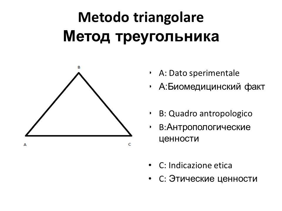 Metodo triangolare Метод треугольника A: Dato sperimentale А:Биомедицинский факт B: Quadro antropologico B: Антропологические ценности C: Indicazione etica C: Этические ценности