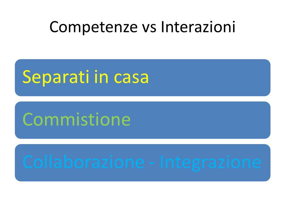 Competenze vs Interazioni Separati in casaCommistioneCollaborazione - Integrazione