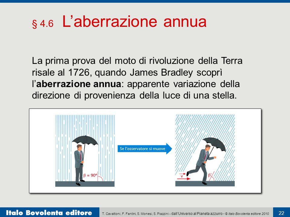 T. Cavattoni, F. Fantini, S. Monesi, S. Piazzini - dall'Universo al Pianeta azzurro - © Italo Bovolenta editore 2010 22 § 4.6 L'aberrazione annua La p