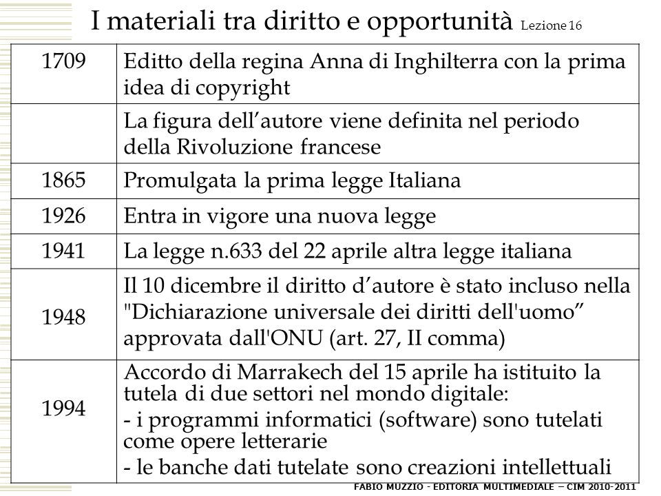 I materiali tra diritto e opportunità Lezione 16 L'opera d'arte La riproduzione integrale di un'opera d'arte è tutelata e occorre chiedere permessi: - al Museo che custodisce l'opera (Legge Ronchey per i Musei nazionali italiani) - al collezionista proprietario dell'opera - in caso che l'opera non sia di pubblico dominio occorre pagare i diritti alla SIAE FABIO MUZZIO - EDITORIA MULTIMEDIALE – CIM 2010-2011