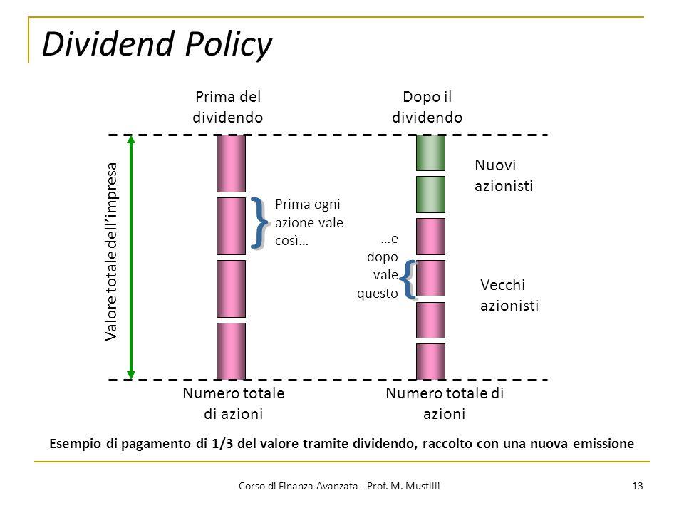 Dividend Policy 13 Corso di Finanza Avanzata - Prof. M. Mustilli Prima del dividendo Dopo il dividendo Nuovi azionisti Prima ogni azione vale così… Ve