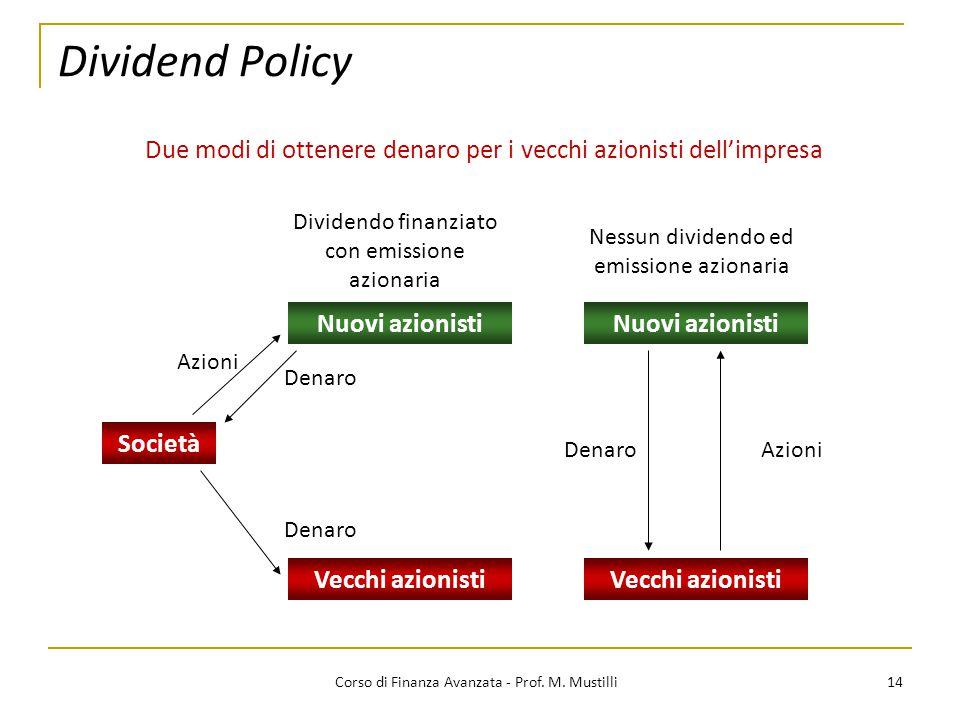 Dividend Policy 14 Corso di Finanza Avanzata - Prof. M. Mustilli Società Vecchi azionisti Nuovi azionisti Vecchi azionisti Azioni Denaro Azioni Divide