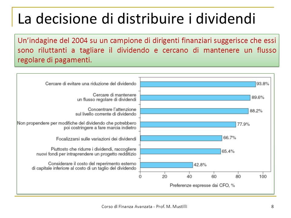 La decisione di distribuire i dividendi 8 Corso di Finanza Avanzata - Prof. M. Mustilli Un'indagine del 2004 su un campione di dirigenti finanziari su