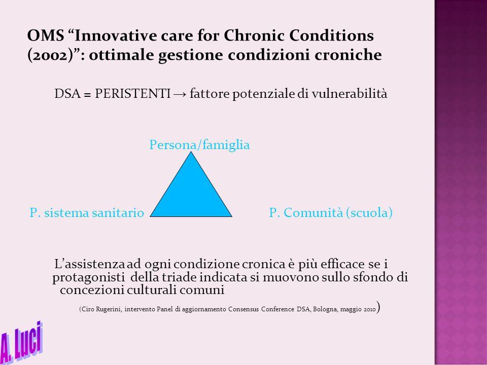 OMS Innovative care for Chronic Conditions (2002) : ottimale gestione condizioni croniche DSA = PERISTENTI → fattore potenziale di vulnerabilità Persona/famiglia P.