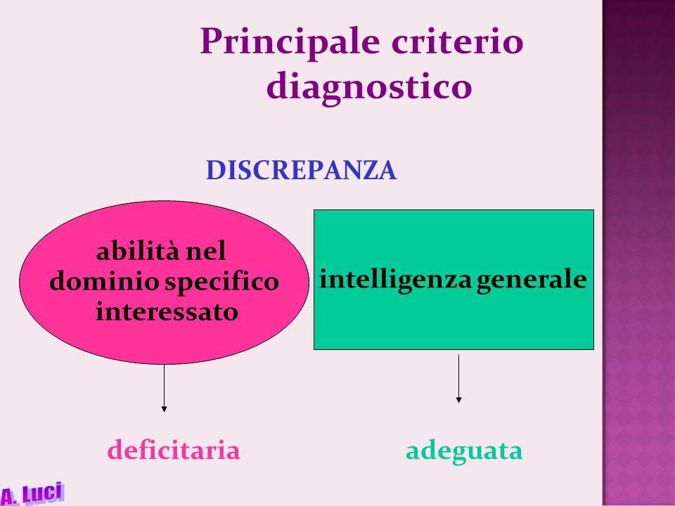 Principale criterio diagnostico DISCREPANZA deficitaria adeguata abilità nel dominio specifico interessato intelligenza generale