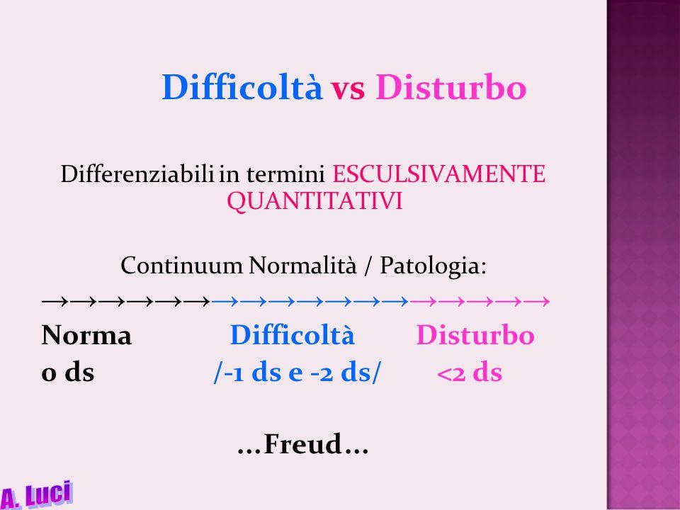 Difficoltà vs Disturbo Differenziabili in termini ESCULSIVAMENTE QUANTITATIVI Continuum Normalità / Patologia: →→→→→→→→→→→→→→→→→→ Norma Difficolt à Disturbo 0 ds /-1 ds e -2 ds/ <2 ds … Freud …