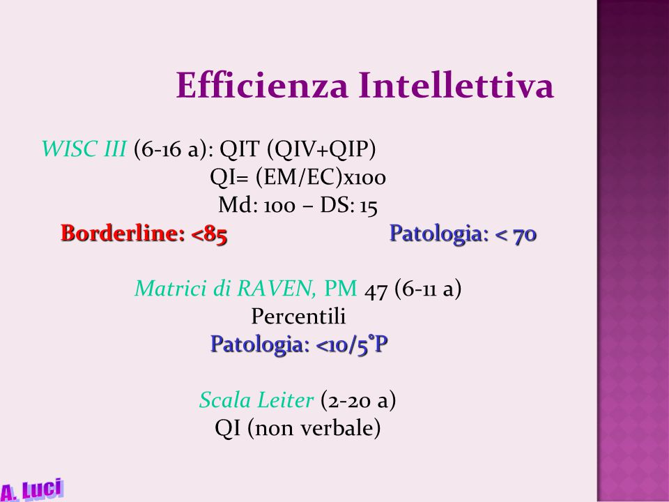 Efficienza Intellettiva WISC III (6-16 a): QIT (QIV+QIP) QI= (EM/EC)x100 Md: 100 – DS: 15 Borderline: <85Patologia: < 70 Matrici di RAVEN, PM 47 (6-11 a) Percentili Patologia: <10/5°P Scala Leiter (2-20 a) QI (non verbale)
